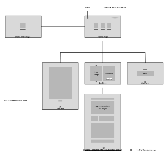 interactive-proposal-1-e1521826842876.png
